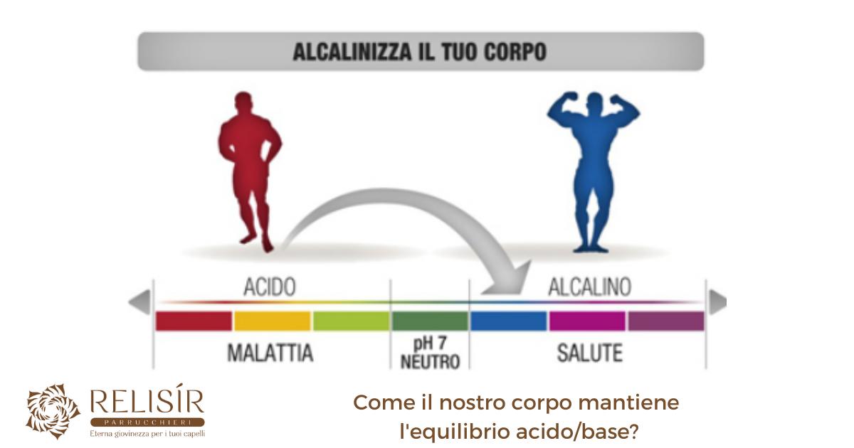 Come il nostro corpo mantiene l'equilibrio acido/base?